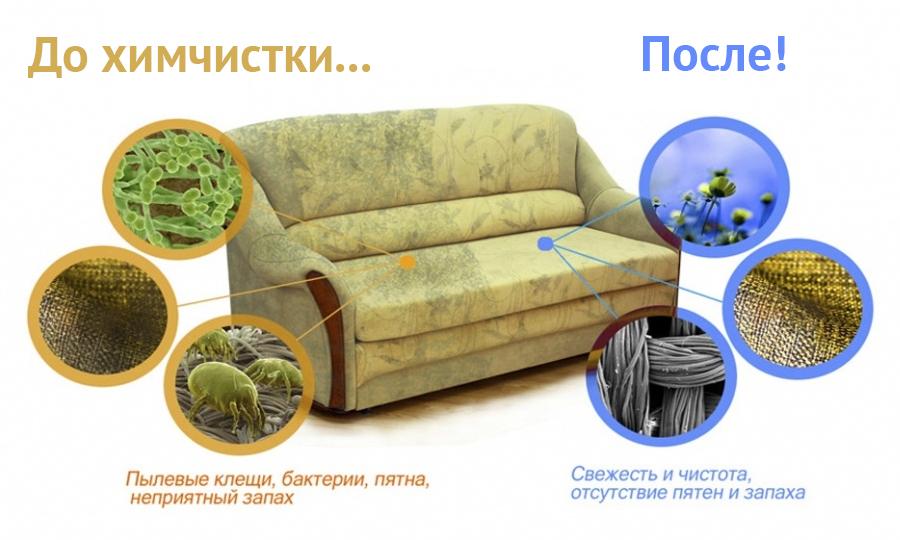 Химчистка ковров и мебели в Санкт-Петербурге